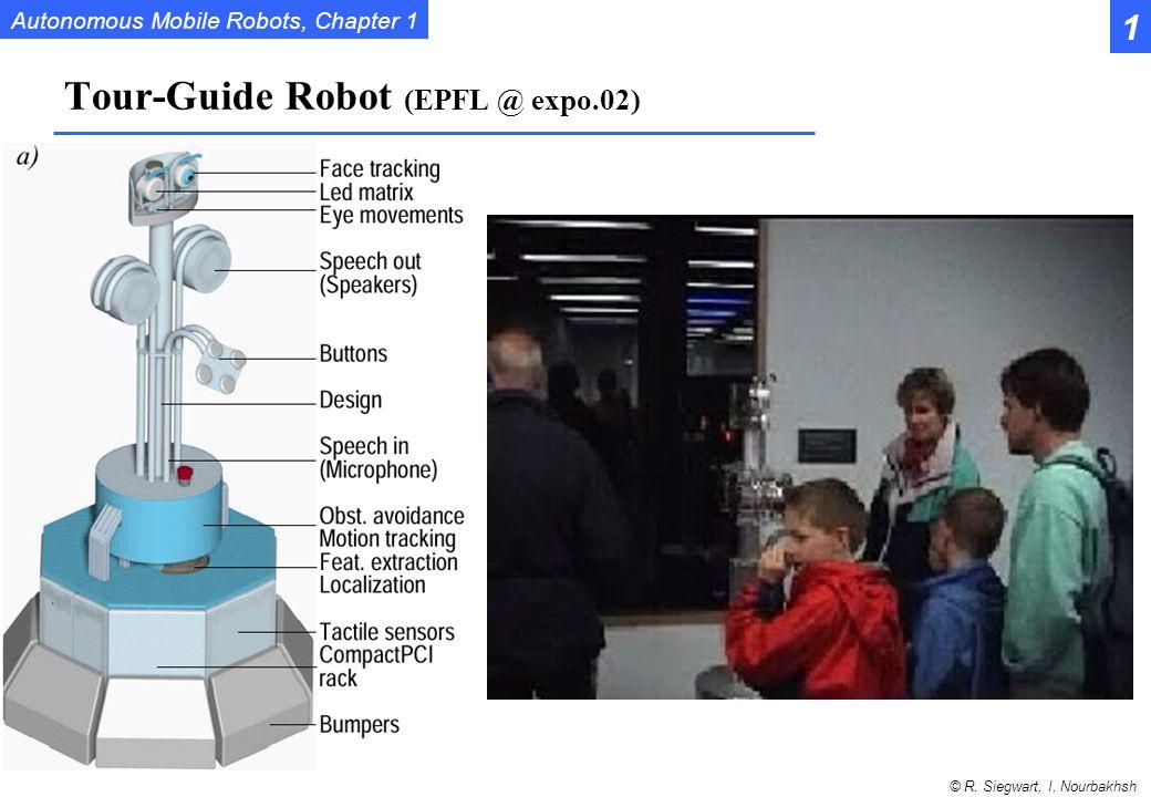 Tour-Guide Robot (EPFL @ expo.02)