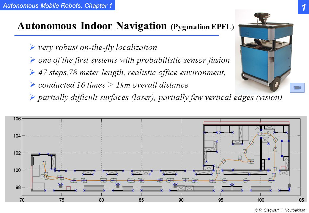 Autonomous Indoor Navigation (Pygmalion EPFL)
