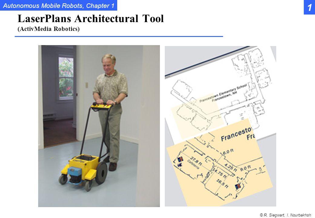 LaserPlans Architectural Tool (ActivMedia Robotics)