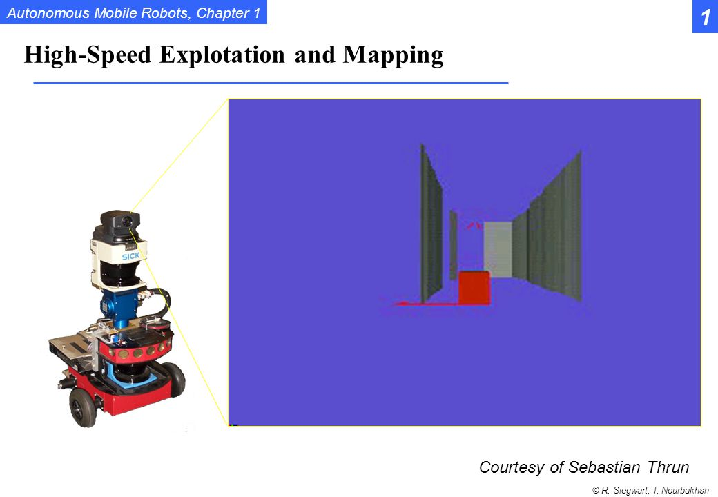 High-Speed Explotation and Mapping