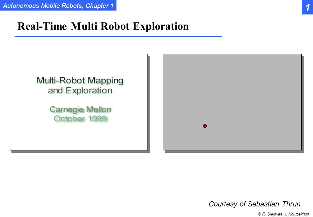 Real-Time Multi Robot Exploration