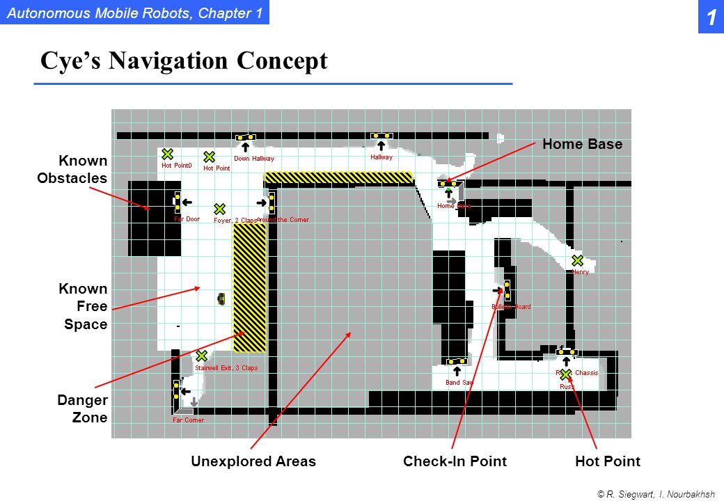 Cye's Navigation Concept