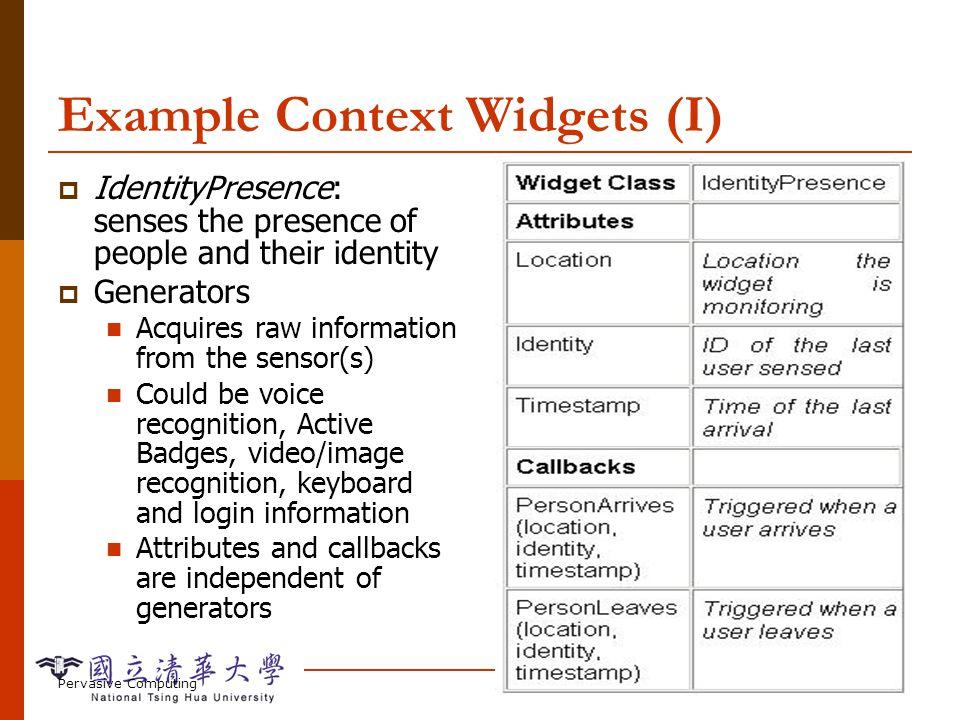 Example Context Widgets (II)