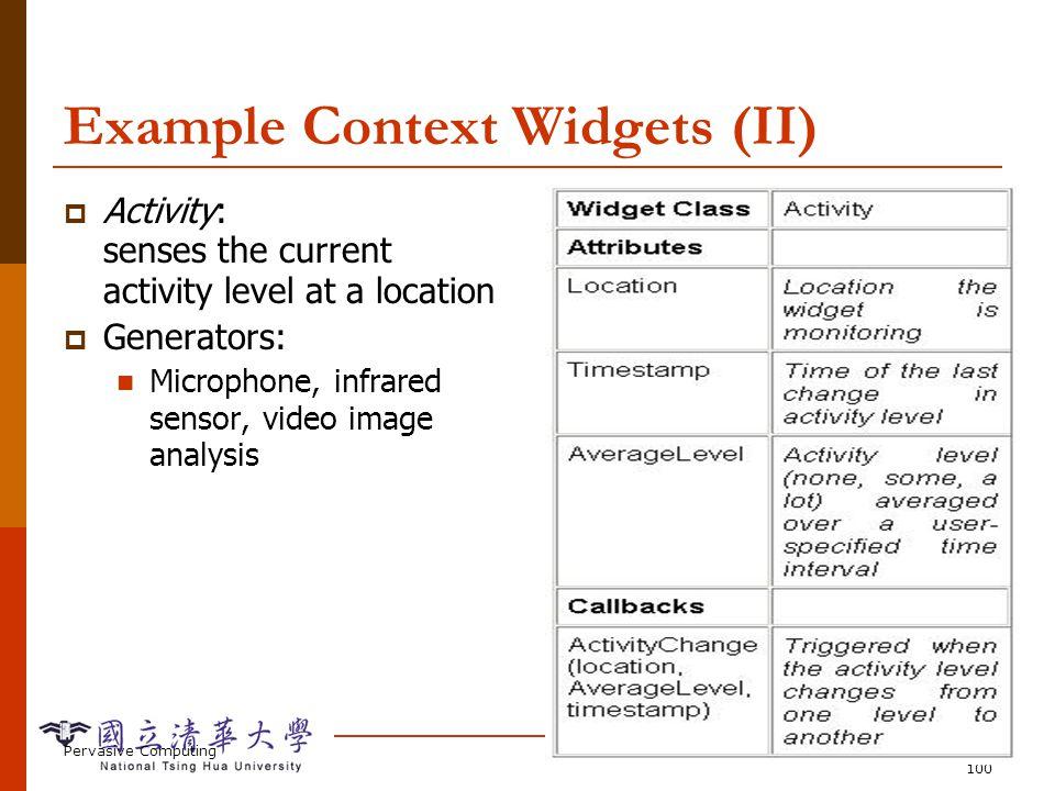 Other Context Widgets NamePresence: PhoneUse: MachineUse: