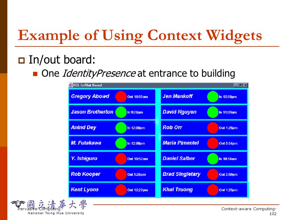 Example of Using Context Widgets
