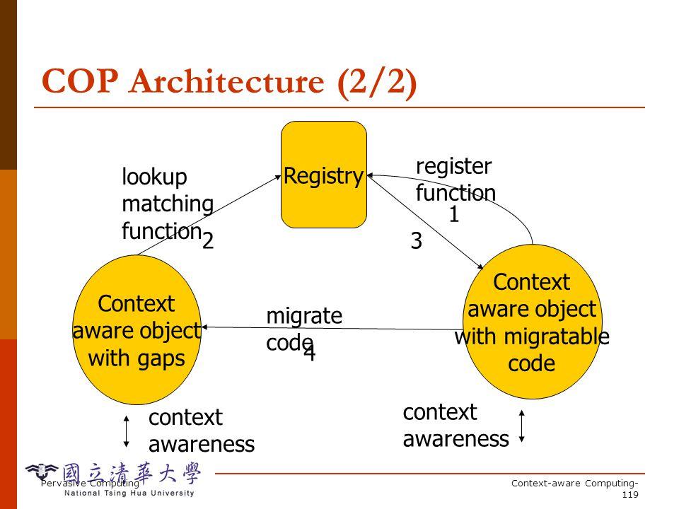 COP Architecture Pervasive Computing