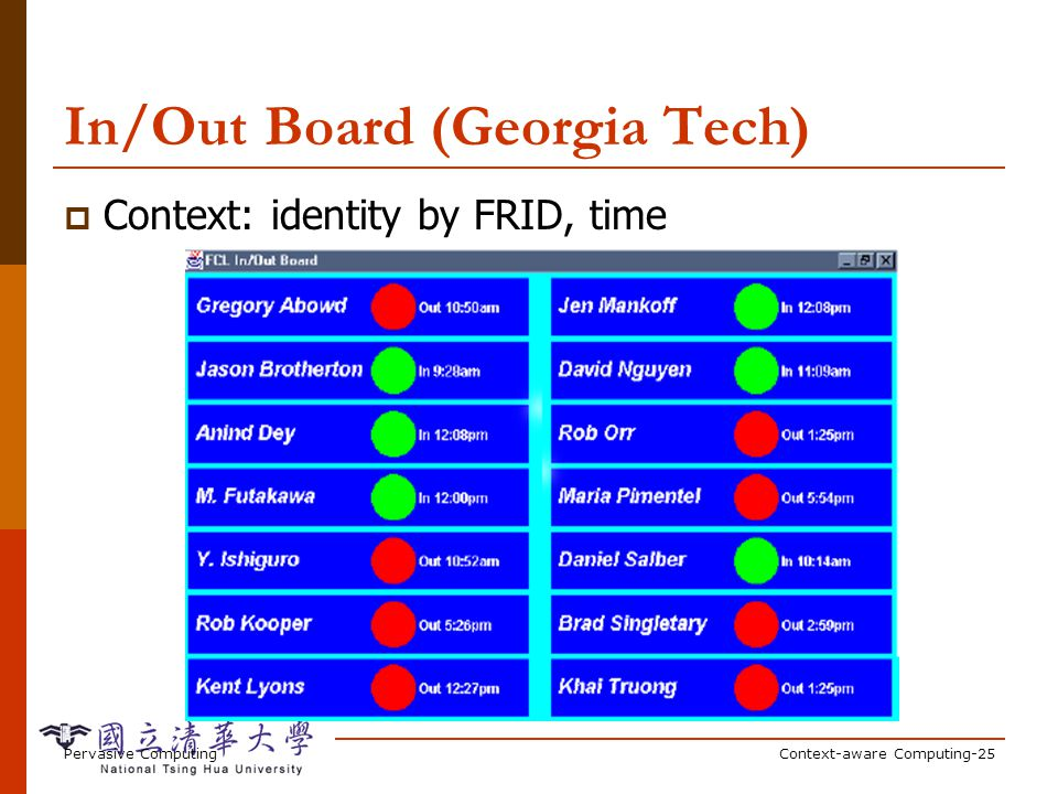 DUMMBO (Georgia Tech) Dynamic Ubiquitous Mobile Meeting Board: