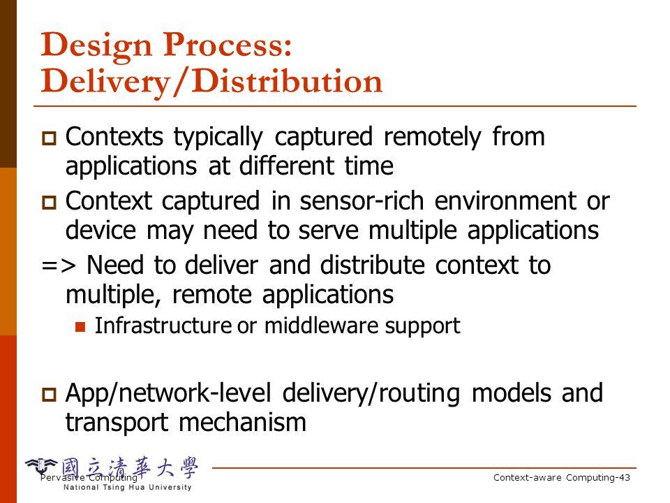 Design Process: Reception