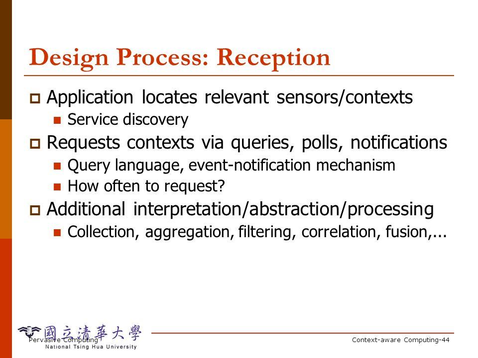 Design Process: Action