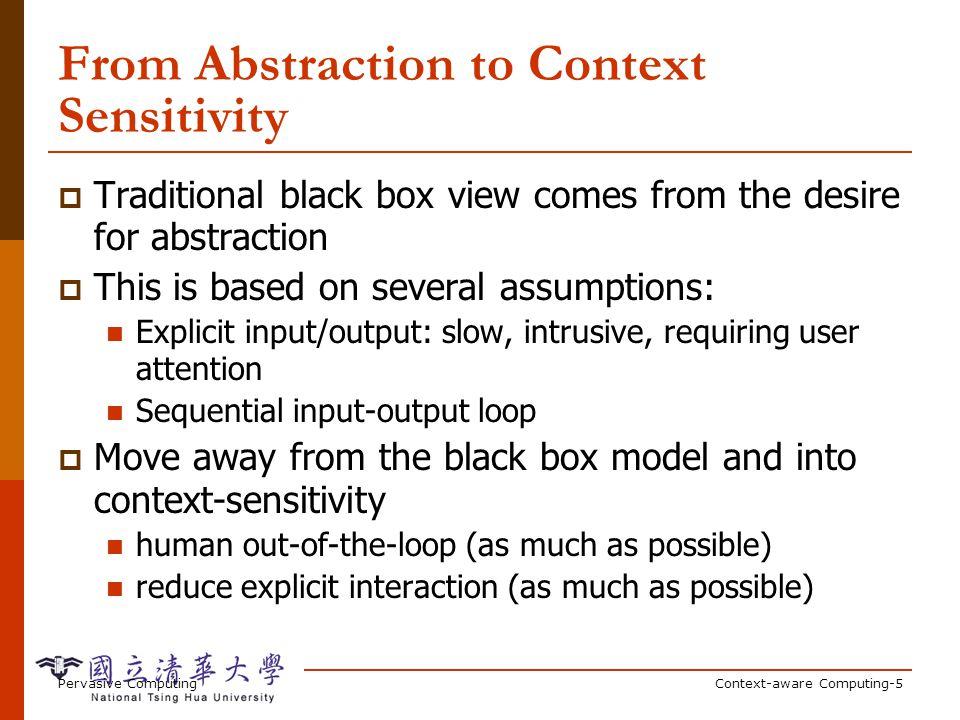 Context as Implicit Input/Output