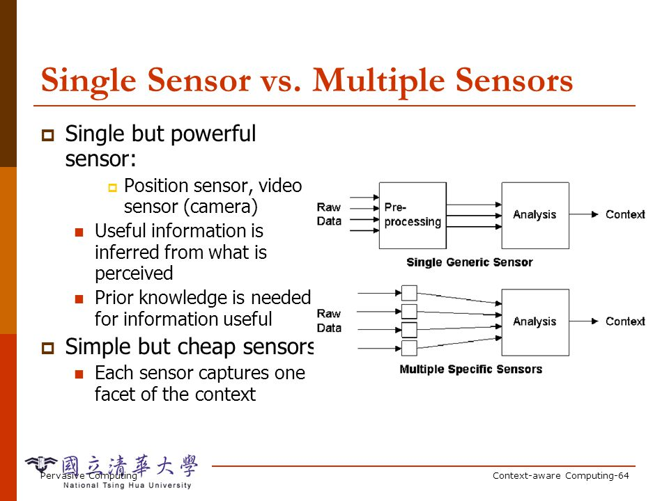 Take Multiple-Sensor Approach