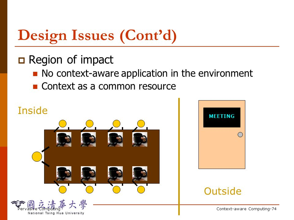 Outline Motivation Context and Context-aware Computing