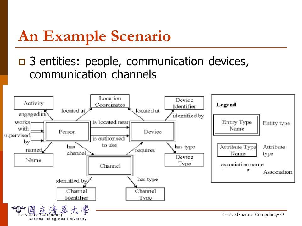 Classifying Associations