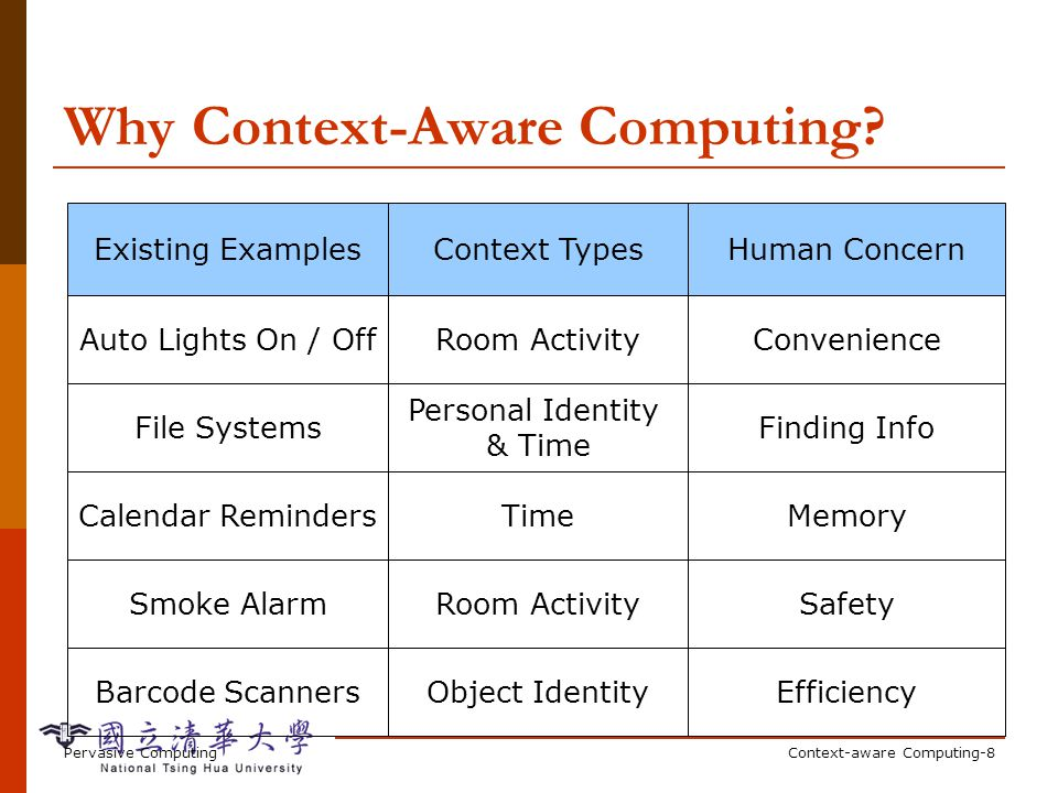 Why Context-Aware Computing