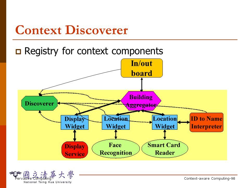 Example Context Widgets (I)