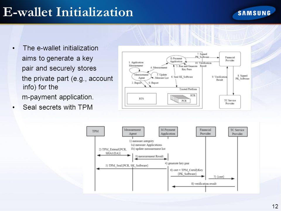 E-wallet Initialization