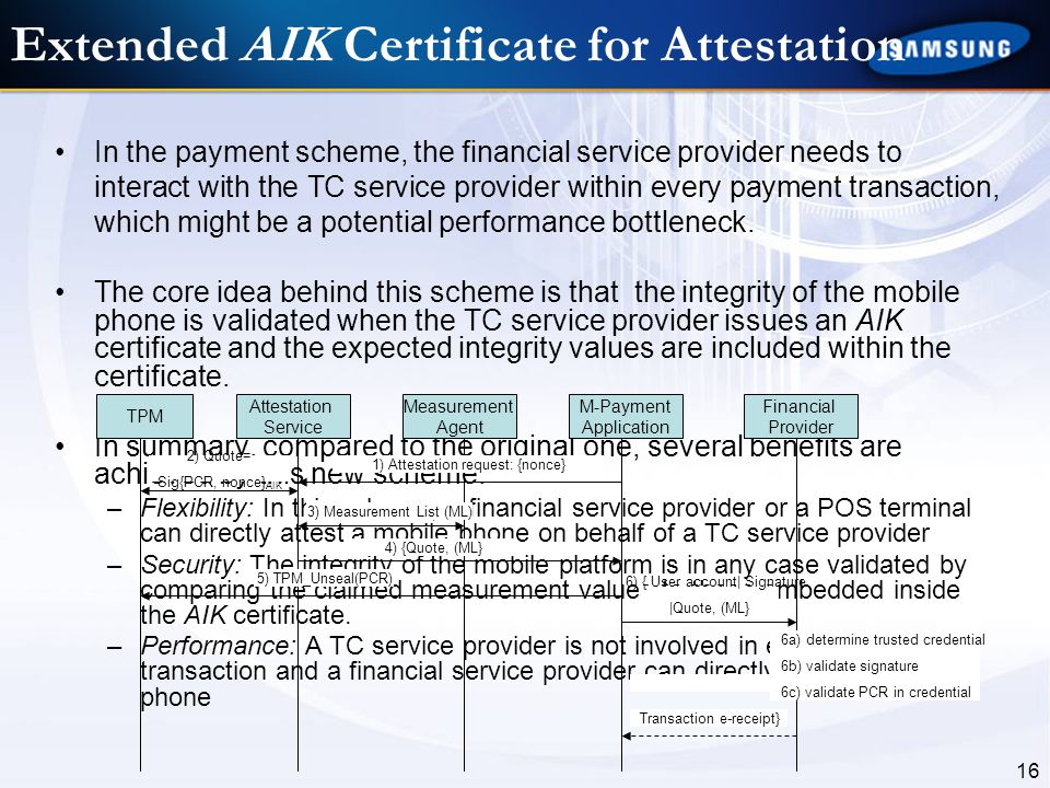 Extended AIK Certificate for Attestation
