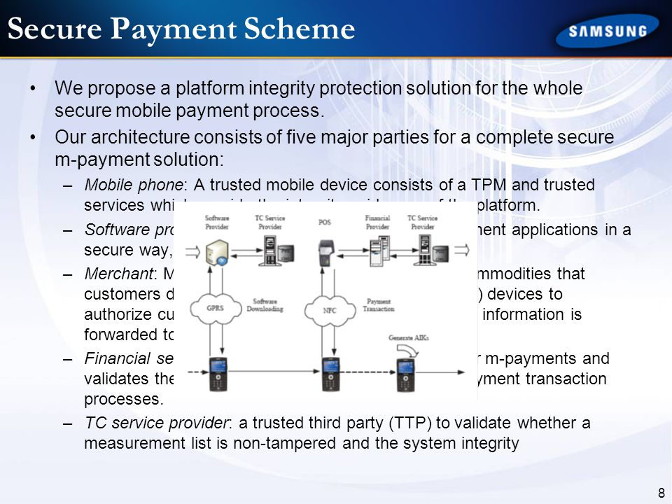 Secure Payment Scheme We propose a platform integrity protection solution for the whole secure mobile payment process.