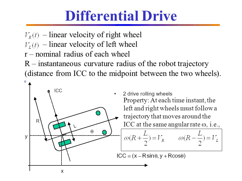 Differential Drive – linear velocity of right wheel