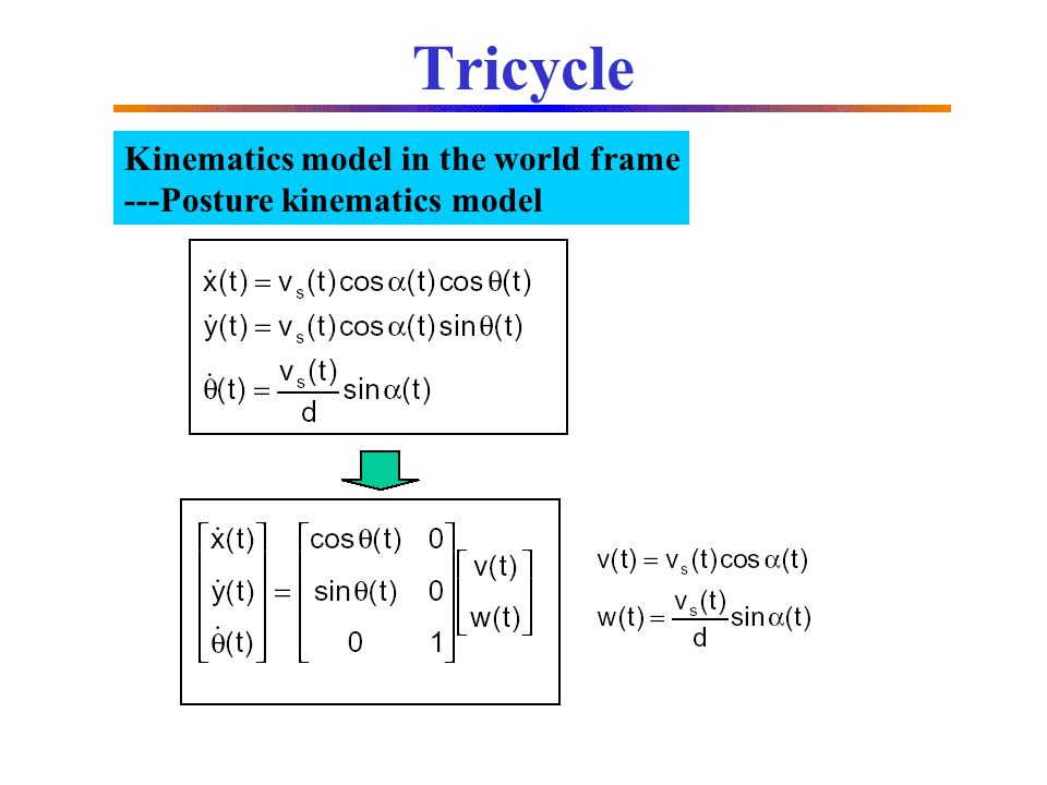 Tricycle Kinematics model in the world frame