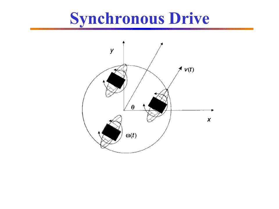 Synchronous Drive