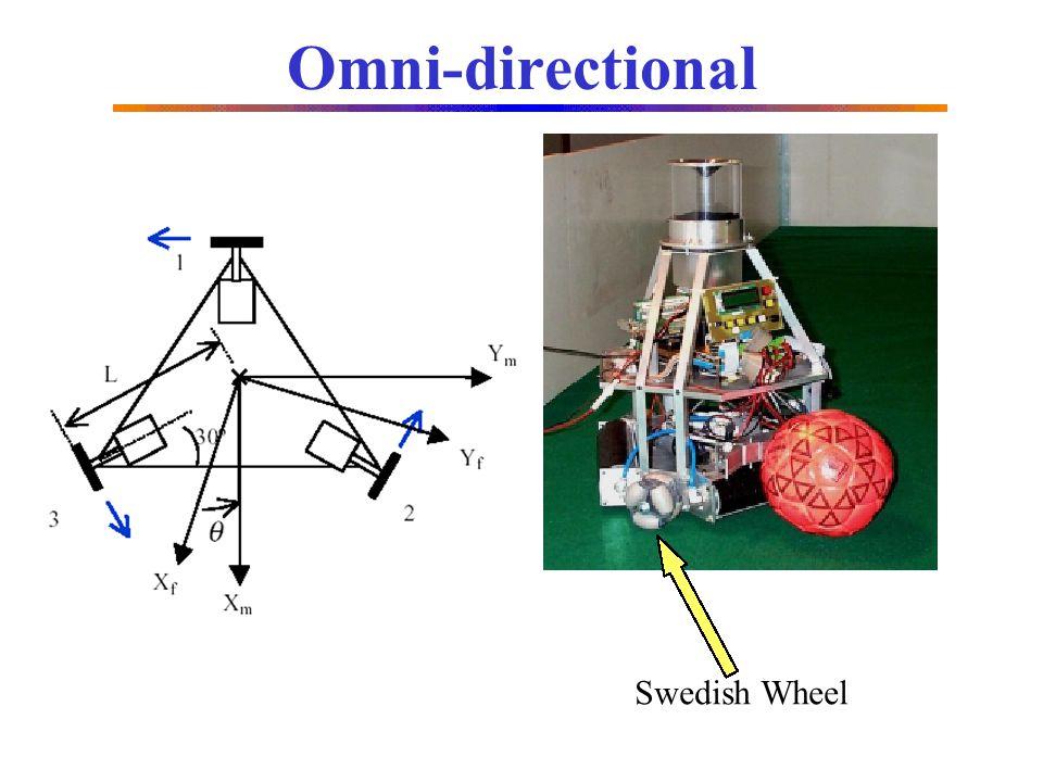 Omni-directional Swedish Wheel