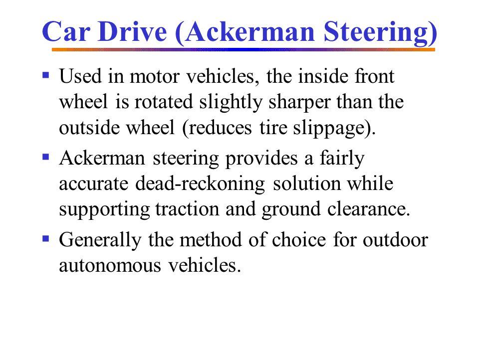Car Drive (Ackerman Steering)