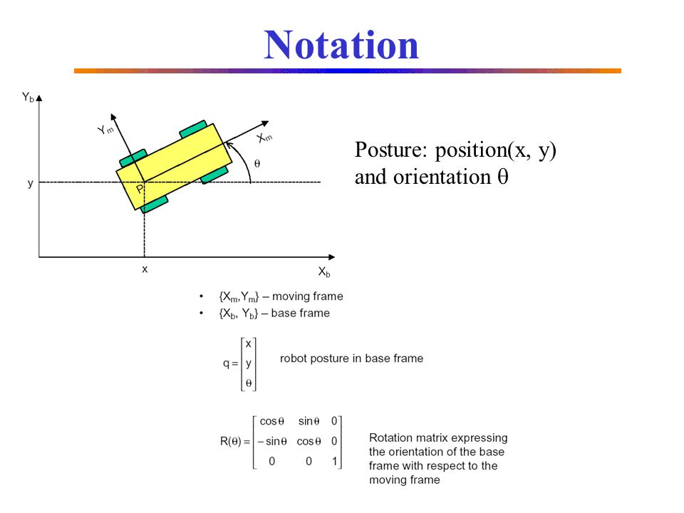 Notation Posture: position(x, y) and orientation 