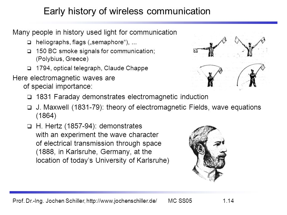Early history of wireless communication