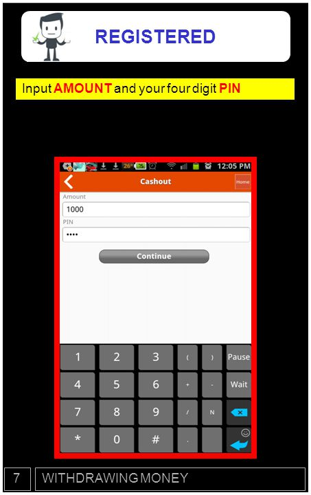 REGISTERED Input AMOUNT and your four digit PIN 7 WITHDRAWING MONEY
