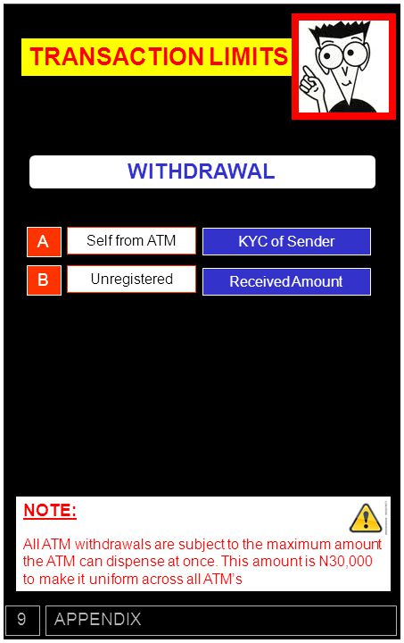 TRANSACTION LIMITS WITHDRAWAL A B NOTE: 9 APPENDIX Self from ATM