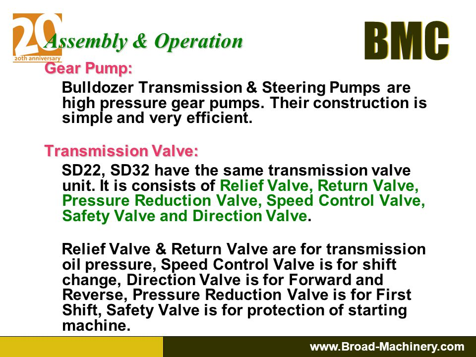 Assembly & Operation Gear Pump: