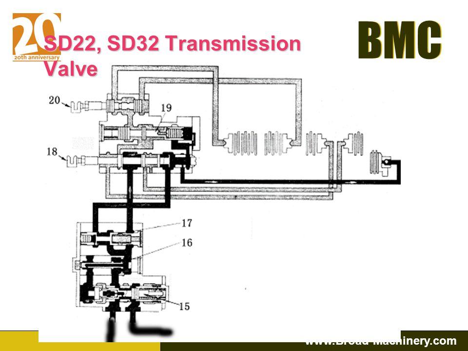 SD22, SD32 Transmission Valve