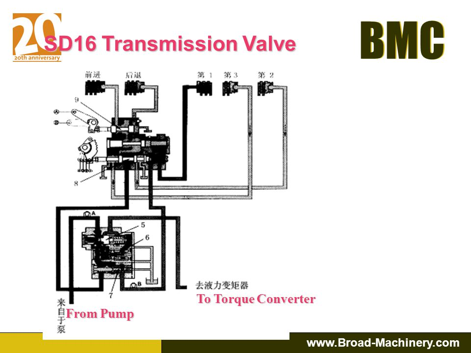 SD16 Transmission Valve To Torque Converter From Pump