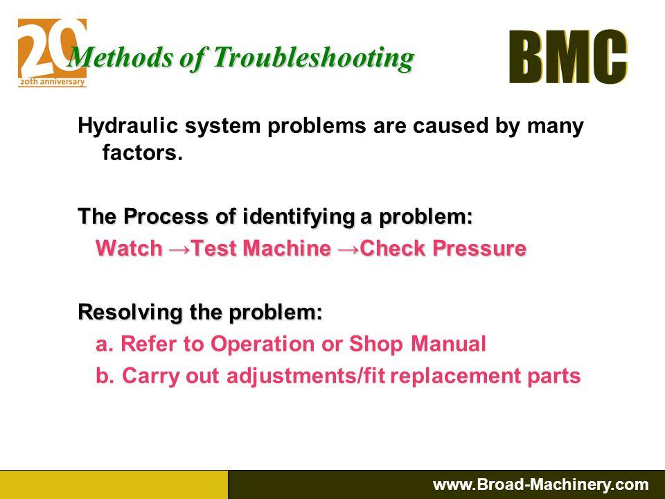 Methods of Troubleshooting