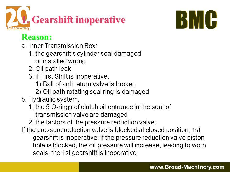 1. Gearshift inoperative