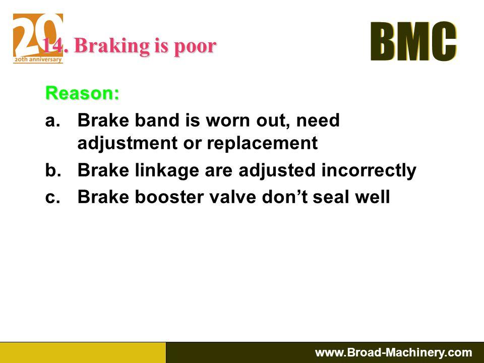 14. Braking is poor Reason: