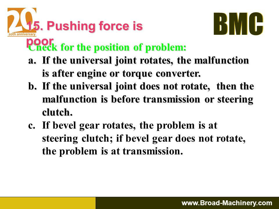 15. Pushing force is poor Check for the position of problem: