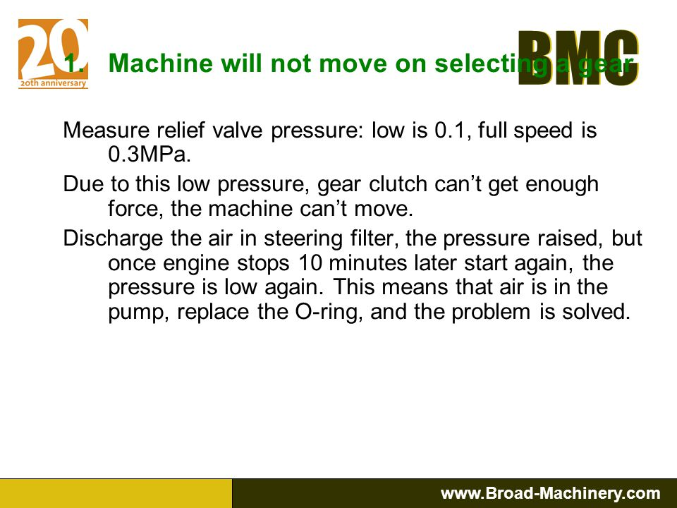 Machine will not move on selecting a gear