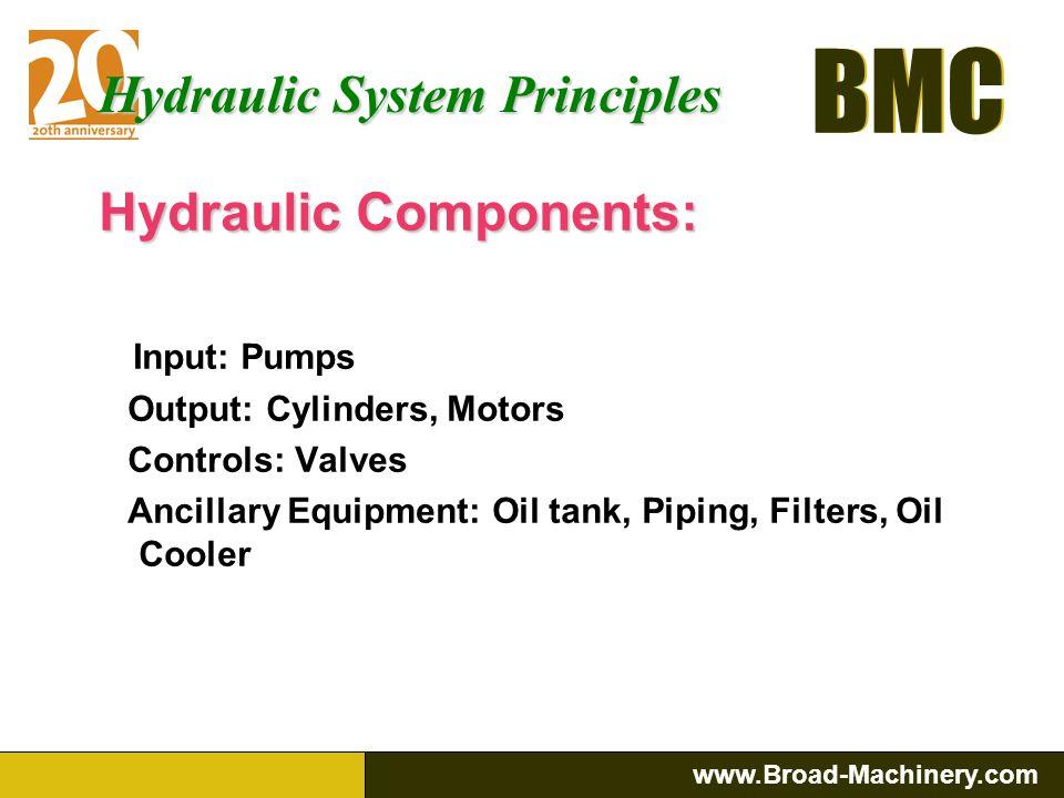 Hydraulic System Principles