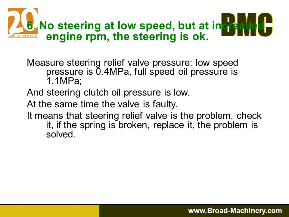6. No steering at low speed, but at increased engine rpm, the steering is ok.