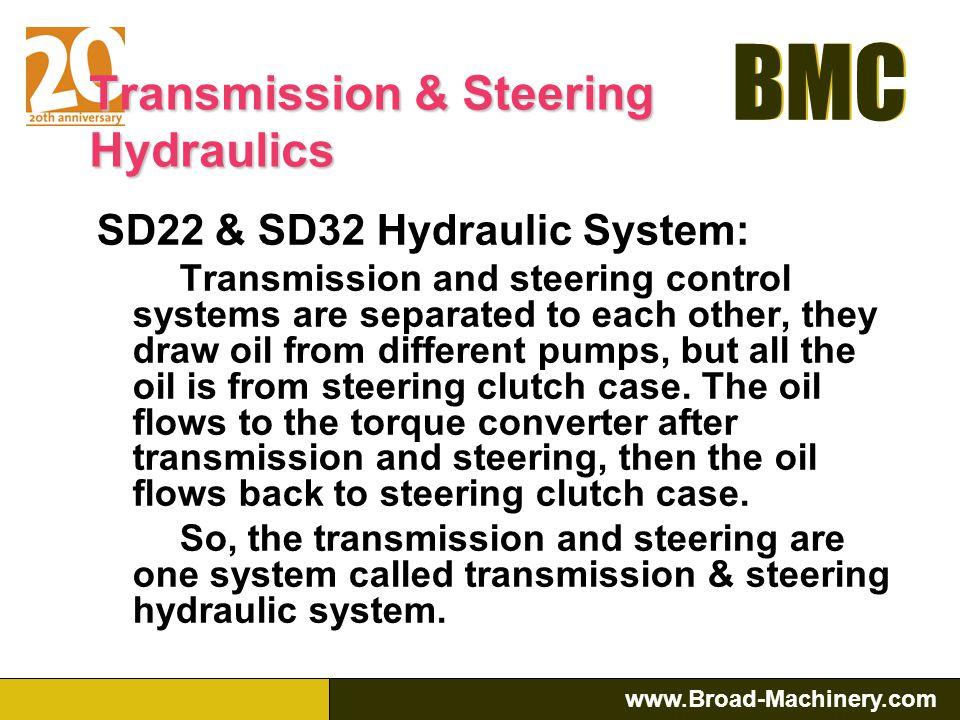 Transmission & Steering Hydraulics