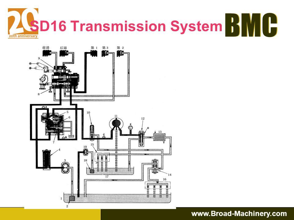 SD16 Transmission System