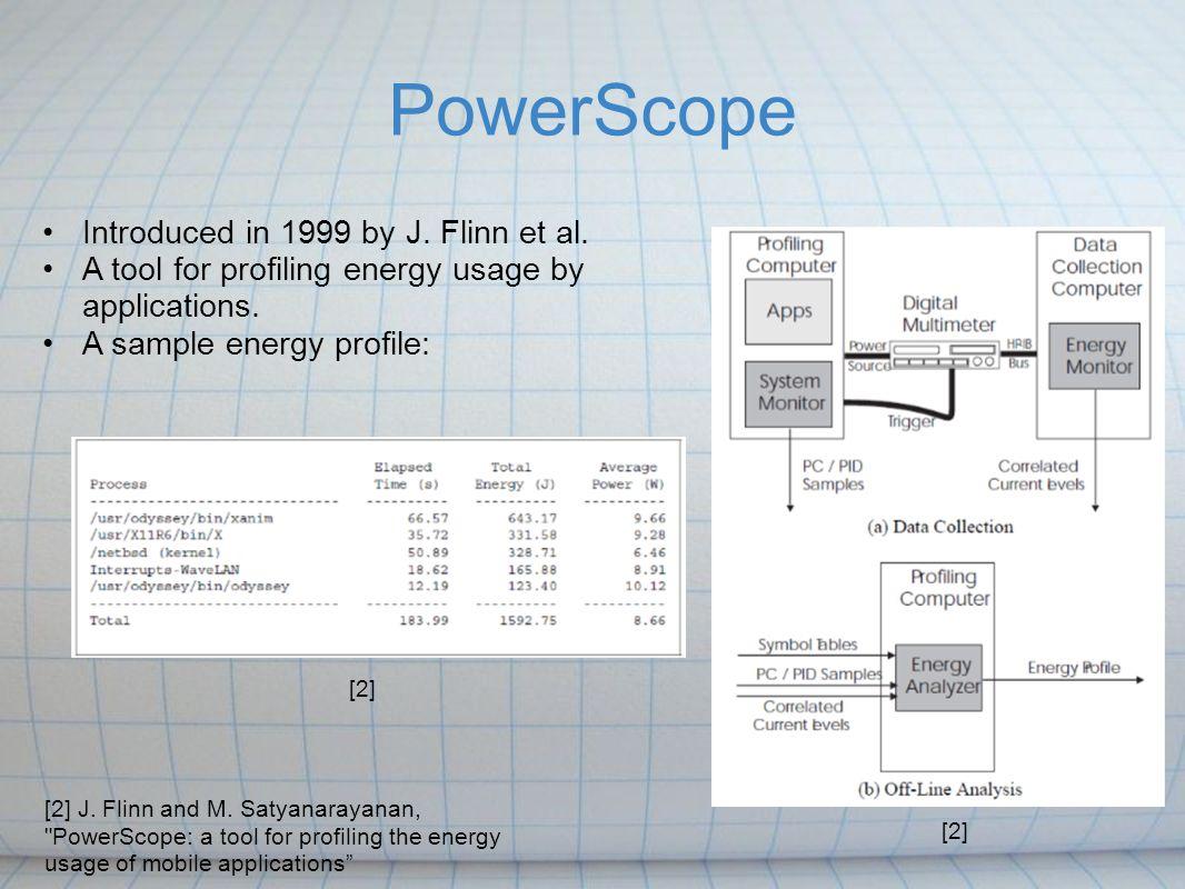 PowerScope Introduced in 1999 by J. Flinn et al.