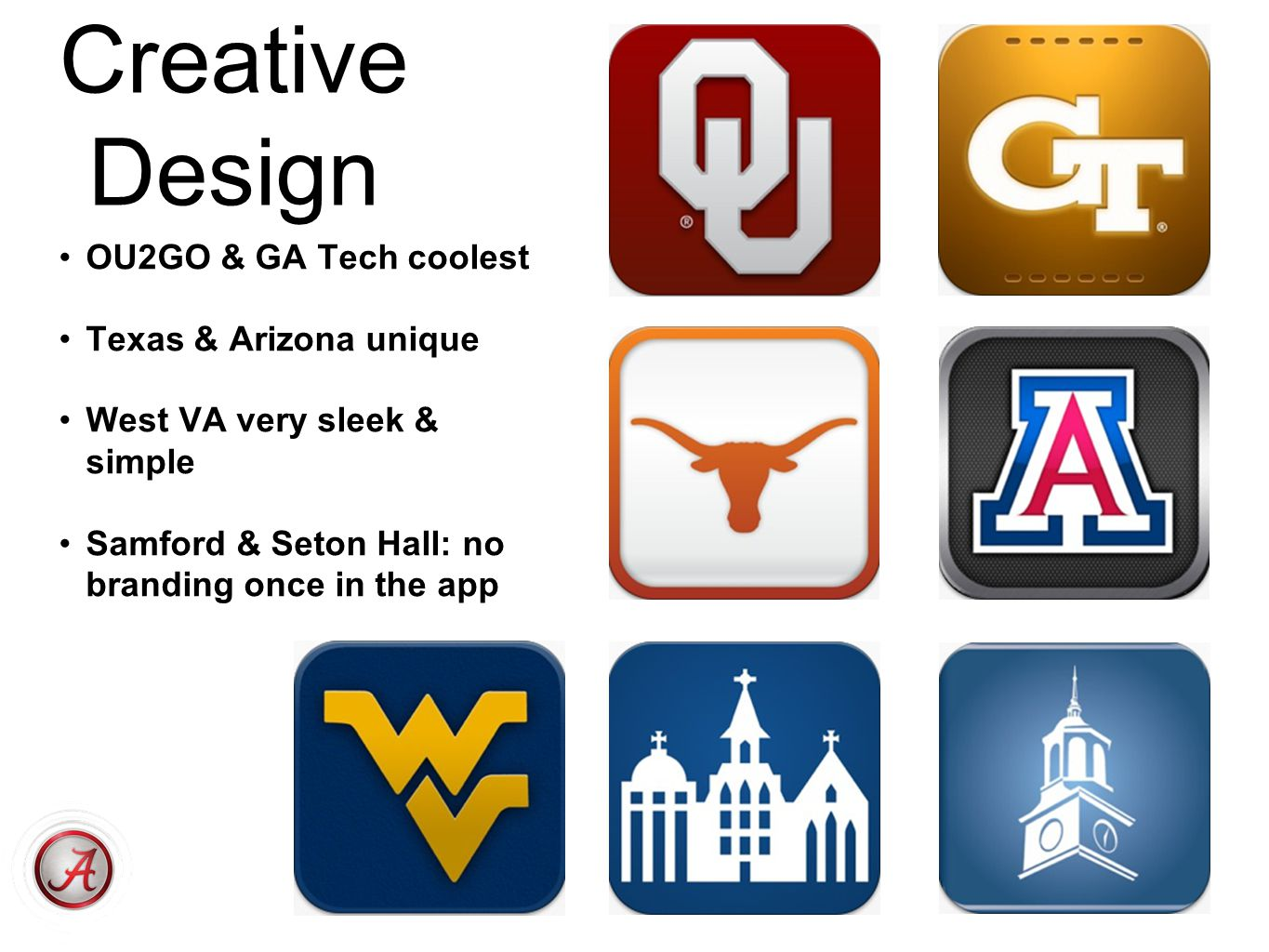 Creative Design OU2GO & GA Tech coolest Texas & Arizona unique