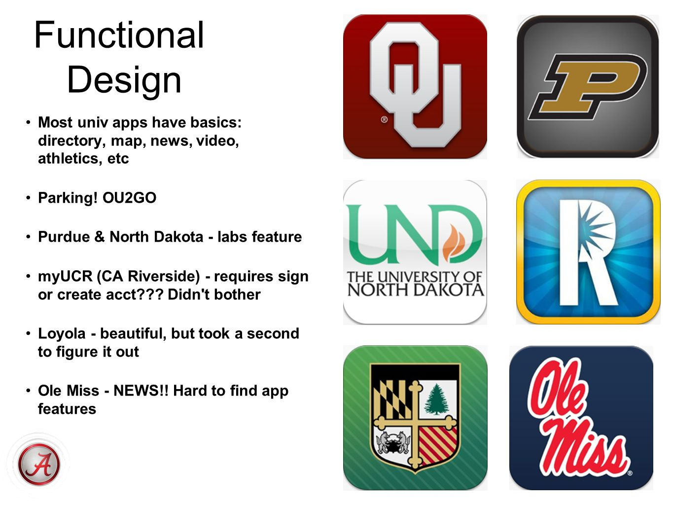 Functional Design Most univ apps have basics: directory, map, news, video, athletics, etc. Parking! OU2GO.