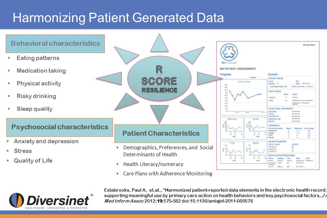 Harmonizing Patient Generated Data