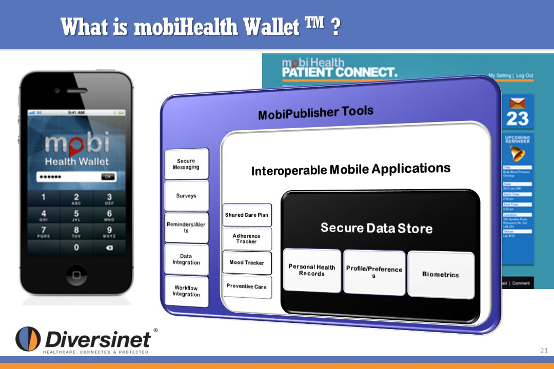 What is mobiHealth Wallet TM