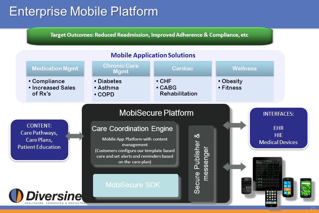 Enterprise Mobile Platform