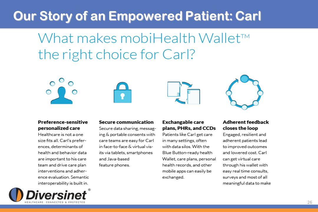 Our Story of an Empowered Patient: Carl
